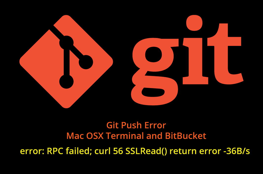 "How to fix Git Push ""Curl SSLRead()"" error"